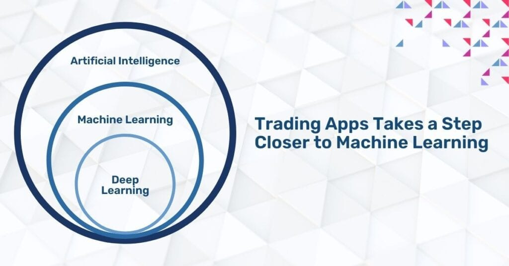 Trading Apps takes a step closer to machine learning